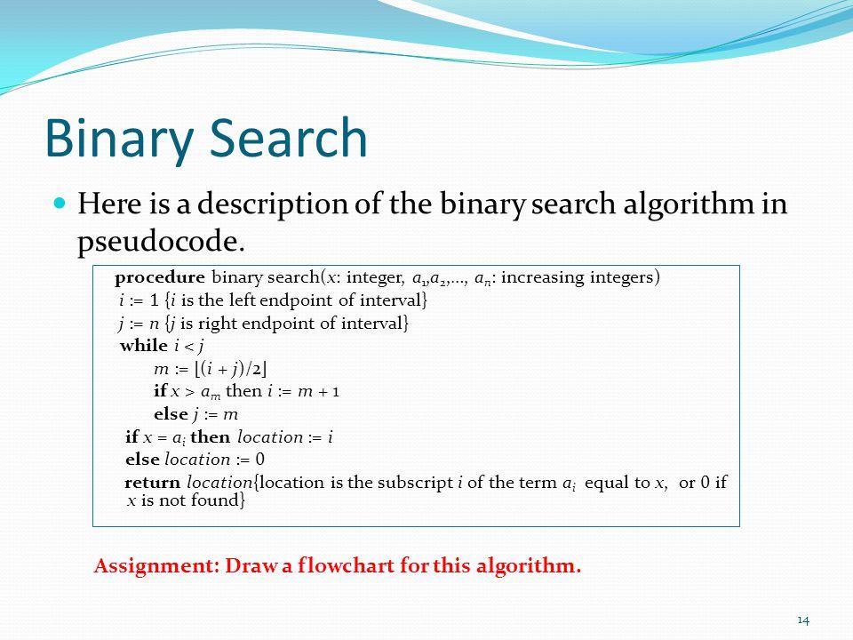 Binary Search Here is a description of the binary search algorithm in pseudocode. procedure binary search(x: integer, a 1,a 2,…, a n : increasing inte