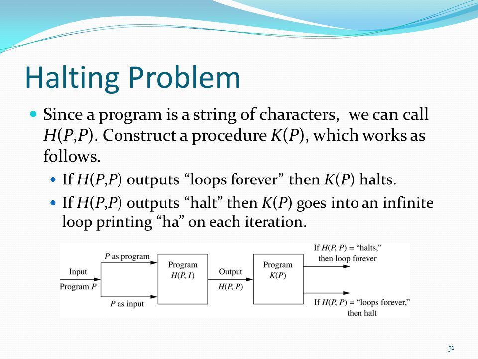 """Halting Problem Since a program is a string of characters, we can call H(P,P). Construct a procedure K(P), which works as follows. If H(P,P) outputs """""""