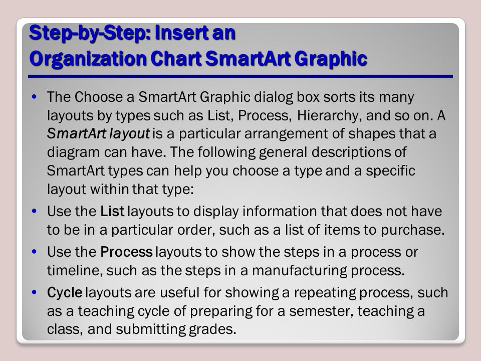 Step-by-Step: Insert an Organization Chart SmartArt Graphic The Choose a SmartArt Graphic dialog box sorts its many layouts by types such as List, Pro