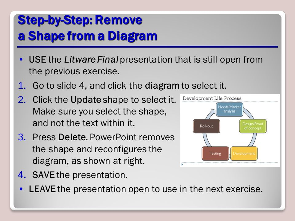 Step-by-Step: Remove a Shape from a Diagram USE the Litware Final presentation that is still open from the previous exercise. 1.Go to slide 4, and cli