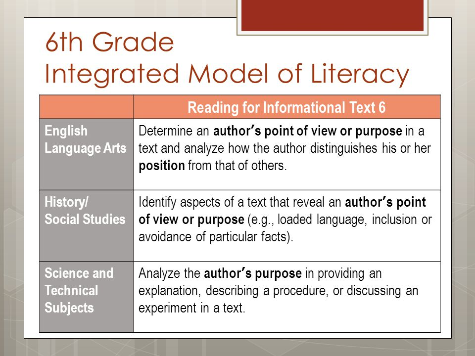 6th Grade Integrated Model of Literacy Reading for Informational Text 6 English Language Arts Determine an author's point of view or purpose in a text and analyze how the author distinguishes his or her position from that of others.