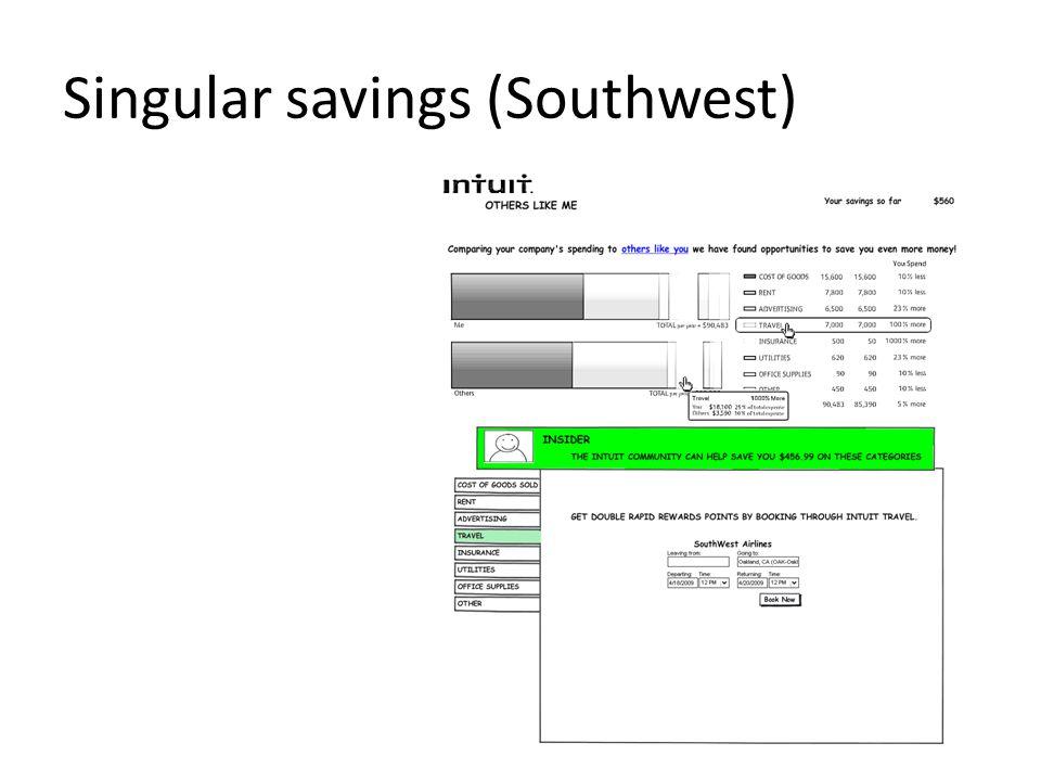 Singular savings (Southwest)