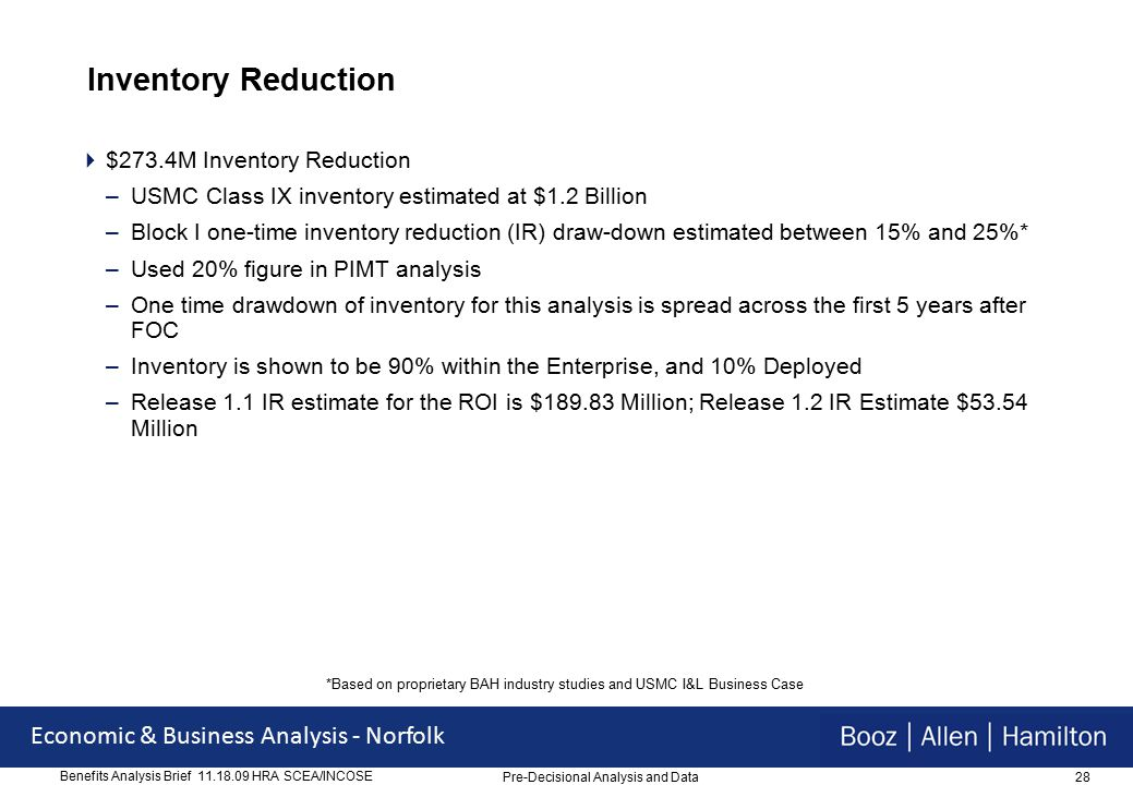 28 Economic & Business Analysis - Norfolk Benefits Analysis Brief 11.18.09 HRA SCEA/INCOSE Inventory Reduction  $273.4M Inventory Reduction –USMC Class IX inventory estimated at $1.2 Billion –Block I one-time inventory reduction (IR) draw-down estimated between 15% and 25%* –Used 20% figure in PIMT analysis –One time drawdown of inventory for this analysis is spread across the first 5 years after FOC –Inventory is shown to be 90% within the Enterprise, and 10% Deployed –Release 1.1 IR estimate for the ROI is $189.83 Million; Release 1.2 IR Estimate $53.54 Million *Based on proprietary BAH industry studies and USMC I&L Business Case Pre-Decisional Analysis and Data