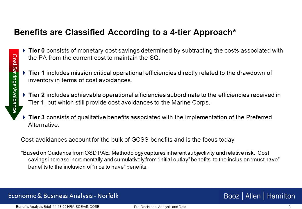 29 Economic & Business Analysis - Norfolk Benefits Analysis Brief 11.18.09 HRA SCEA/INCOSE Inventory Reduction *Based on proprietary BAH industry studies and USMC I&L Business Case Pre-Decisional Analysis and Data