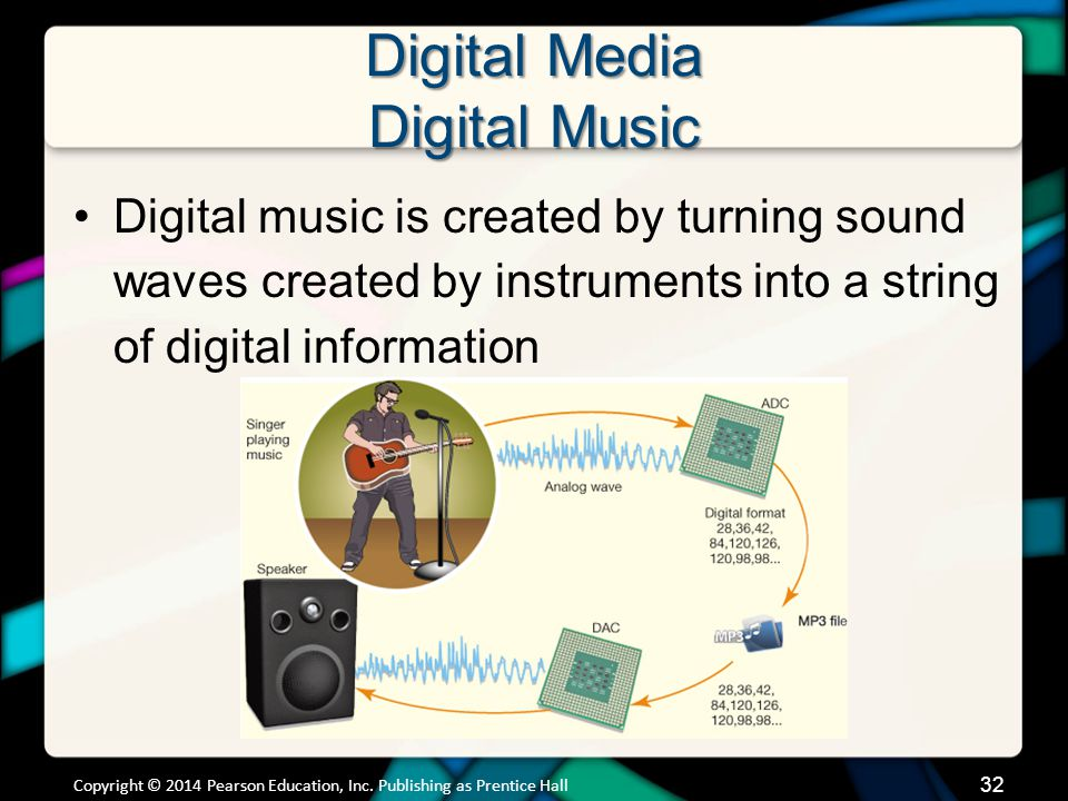 Digital Media Digital Music (cont.) Sampling rate –Specifies the number of times the analog waves is measured each second –The higher the sampling rate, the more accurately the original wave can be re-created –Higher sampling rate produces bigger files Copyright © 2014 Pearson Education, Inc.