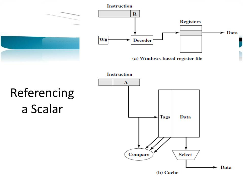 Referencing a Scalar 27