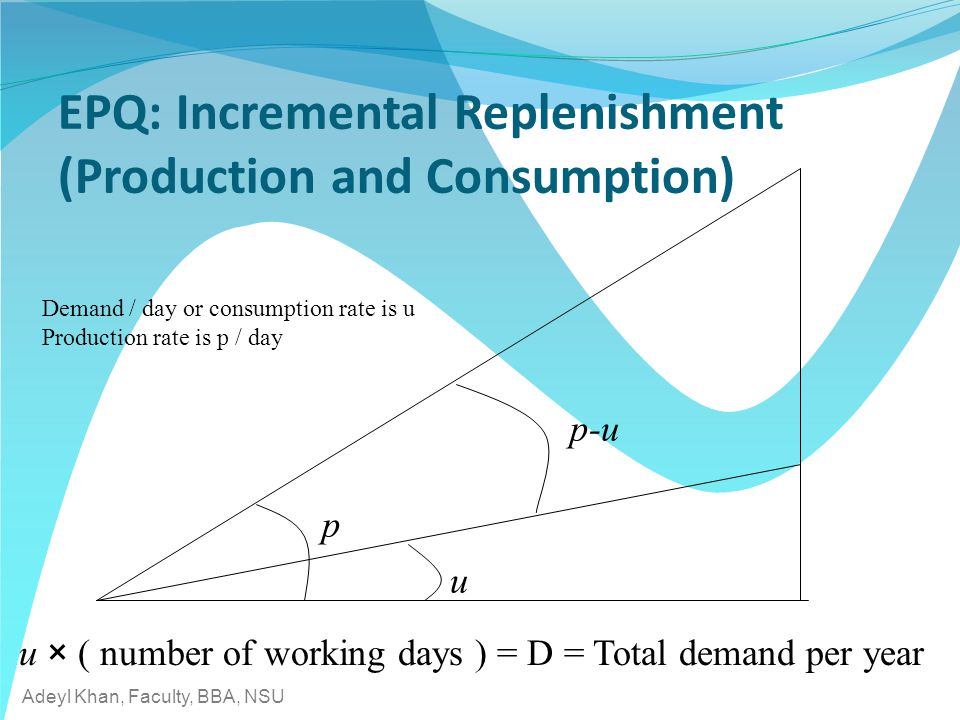 Adeyl Khan, Faculty, BBA, NSU u p p-u u × ( number of working days ) = D = Total demand per year EPQ: Incremental Replenishment (Production and Consumption) Demand / day or consumption rate is u Production rate is p / day
