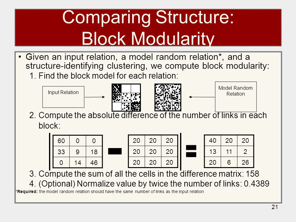 21 Comparing Structure: Block Modularity Given an input relation, a model random relation*, and a structure-identifying clustering, we compute block modularity: 1.Find the block model for each relation: 2.Compute the absolute difference of the number of links in each block: 3.Compute the sum of all the cells in the difference matrix: 158 4.(Optional) Normalize value by twice the number of links: 0.4389 6000 33918 01446 20 4020 13112 20626 Input Relation Model Random Relation *Required: the model random relation should have the same number of links as the input relation
