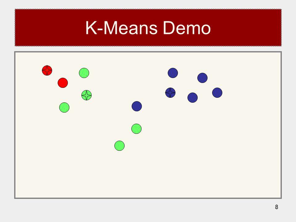 8 K-Means Demo