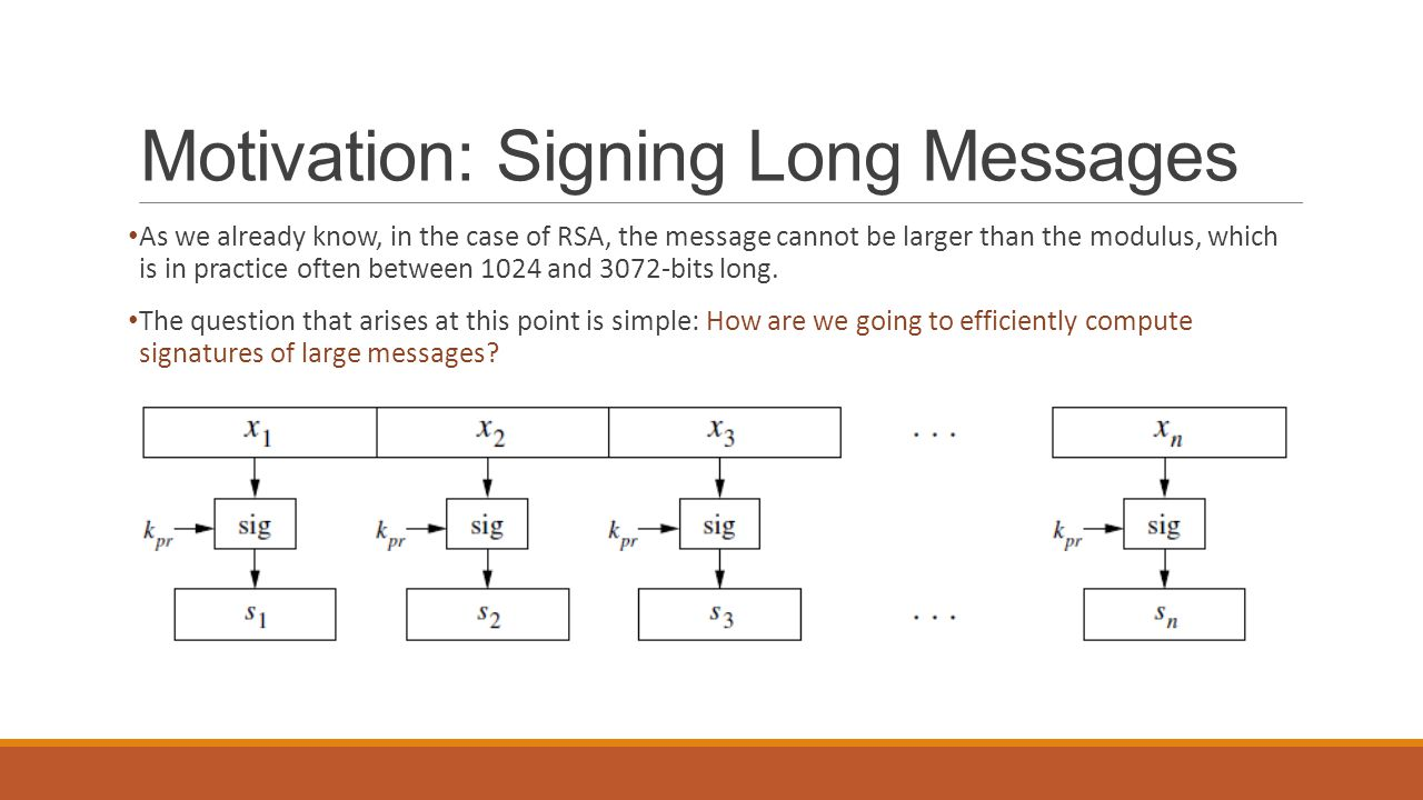 Motivation: Signing Long Messages As we already know, in the case of RSA, the message cannot be larger than the modulus, which is in practice often be