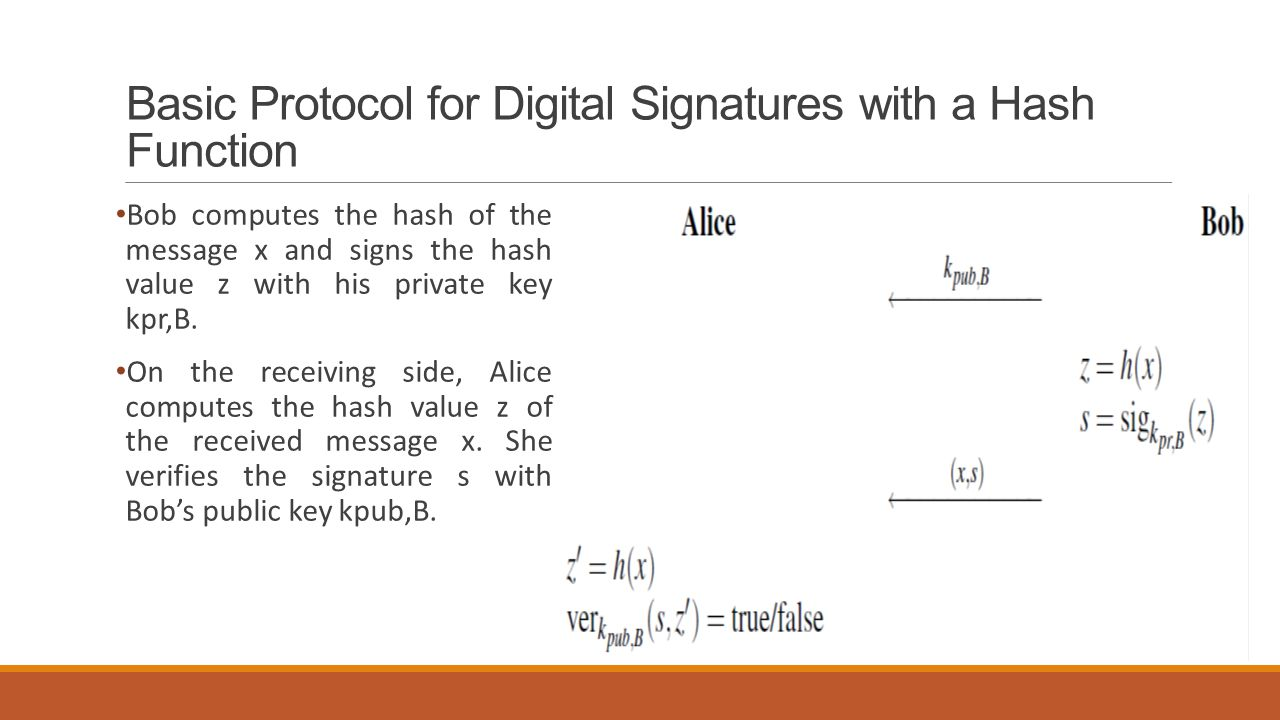 Basic Protocol for Digital Signatures with a Hash Function Bob computes the hash of the message x and signs the hash value z with his private key kpr,