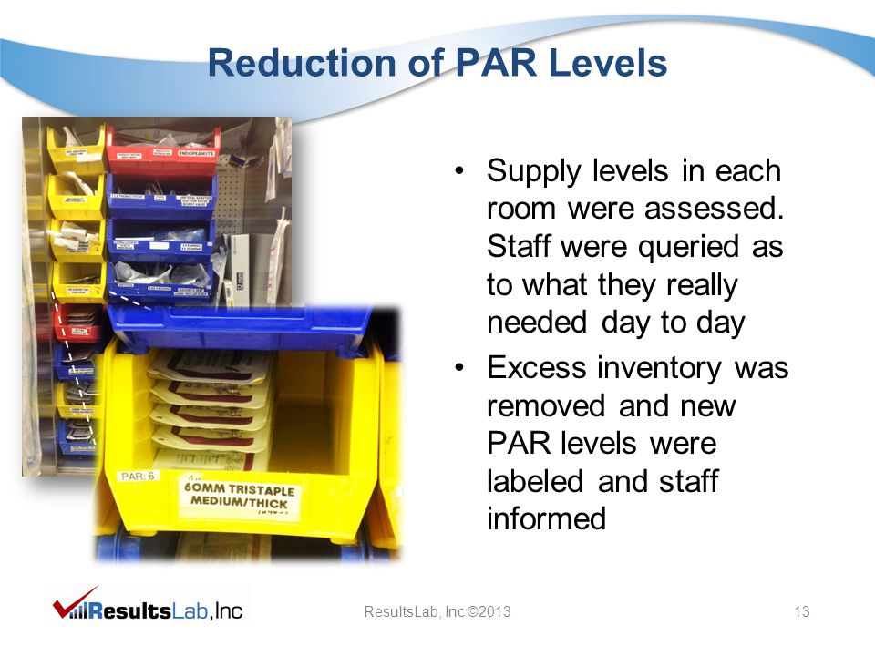 ResultsLab, Inc ©201313 Reduction of PAR Levels Supply levels in each room were assessed.