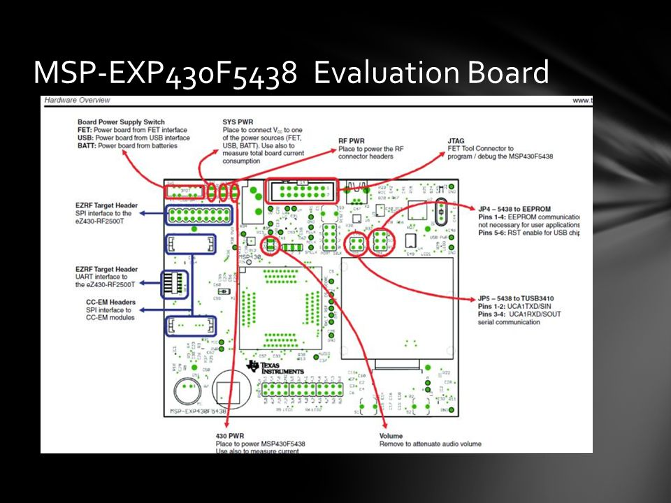 MSP-EXP430F5438 Evaluation Board