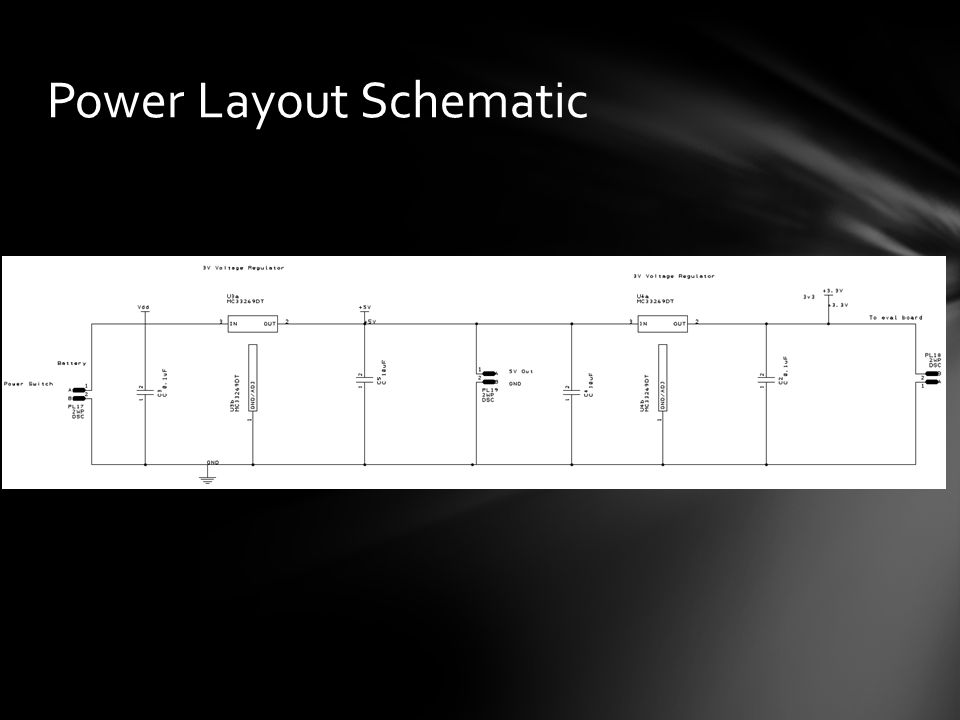 Power Layout Schematic