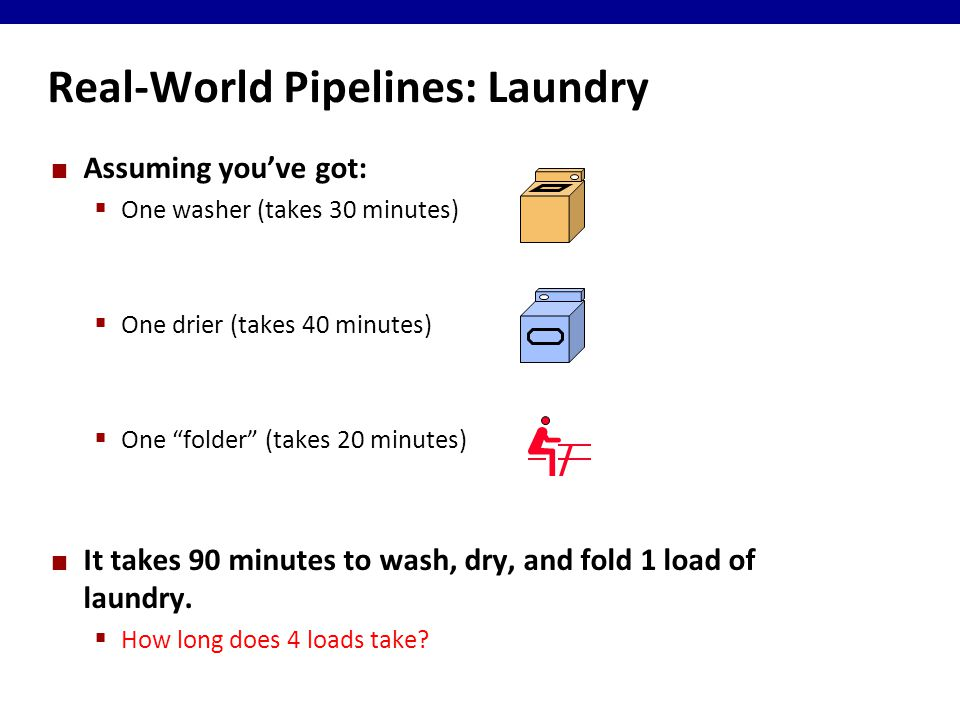 Real-World Pipelines: Laundry Assuming you've got:  One washer (takes 30 minutes)  One drier (takes 40 minutes)  One folder (takes 20 minutes) It takes 90 minutes to wash, dry, and fold 1 load of laundry.