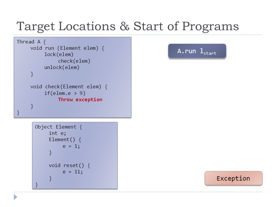 Target Locations & Start of Programs A.run l start Exception Thread A { void run (Element elem) { lock(elem) check(elem) unlock(elem) } void check(Element elem) { if(elem.e > 9) Throw exception } Thread A { void run (Element elem) { lock(elem) check(elem) unlock(elem) } void check(Element elem) { if(elem.e > 9) Throw exception } Object Element { int e; Element() { e = 1; } void reset() { e = 11; } Object Element { int e; Element() { e = 1; } void reset() { e = 11; }