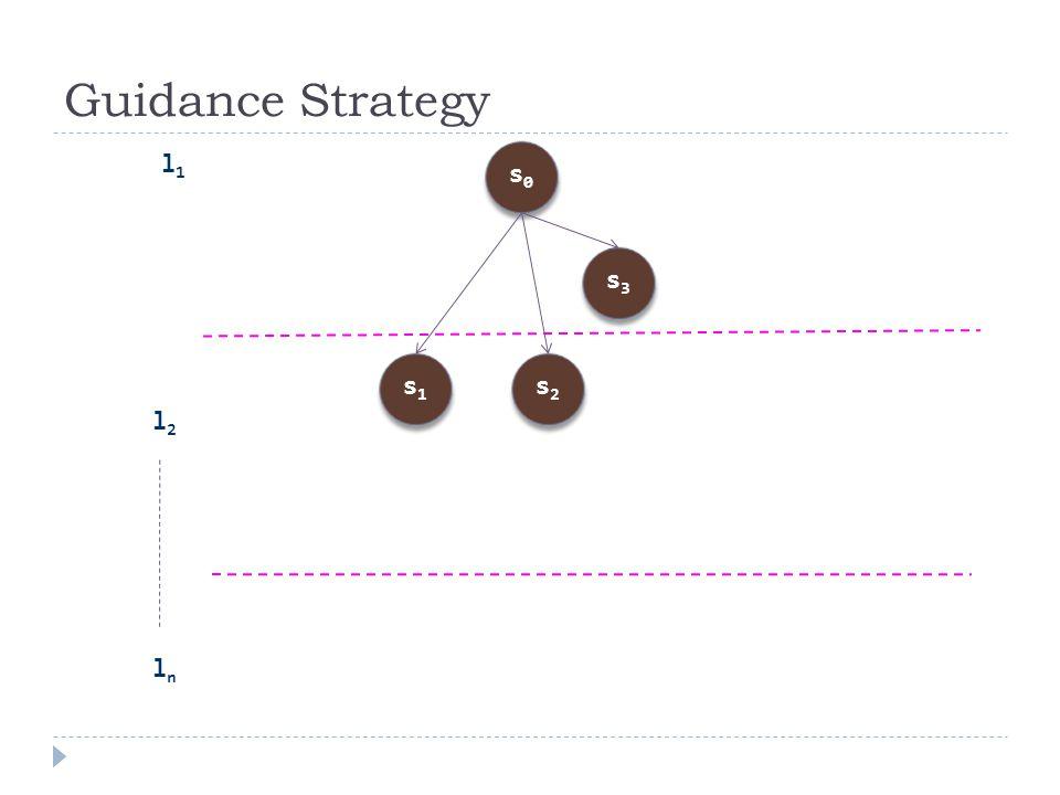 Guidance Strategy s0s0 s0s0 s2s2 s2s2 s3s3 s3s3 s1s1 s1s1 l1l1 l2l2 lnln