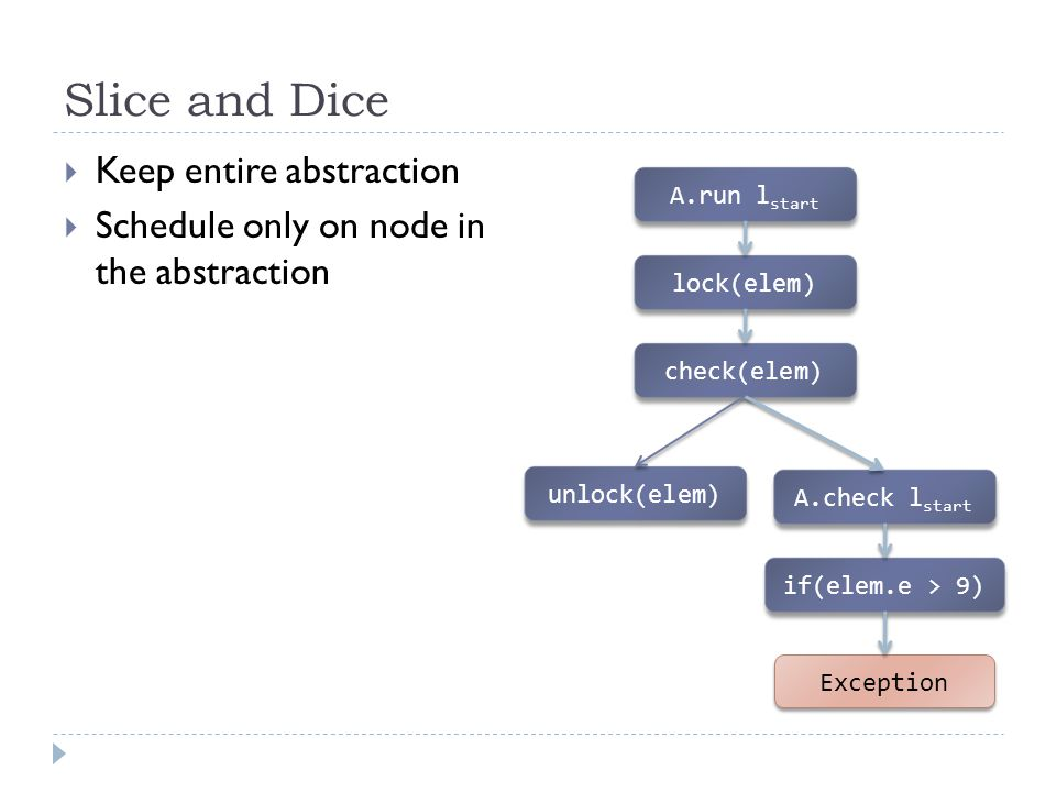 Slice and Dice  Keep entire abstraction  Schedule only on node in the abstraction A.run l start lock(elem) check(elem) unlock(elem) A.check l start if(elem.e > 9) Exception