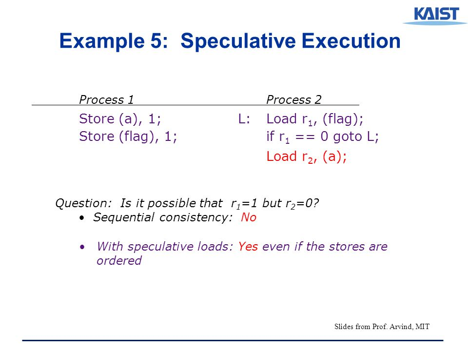 With speculative loads: Yes even if the stores are ordered Process 1Process 2 Store (a), 1; L:Load r 1, (flag); Store (flag), 1;if r 1 == 0 goto L; Load r 2, (a); Example 5: Speculative Execution Question: Is it possible that r 1 =1 but r 2 =0.