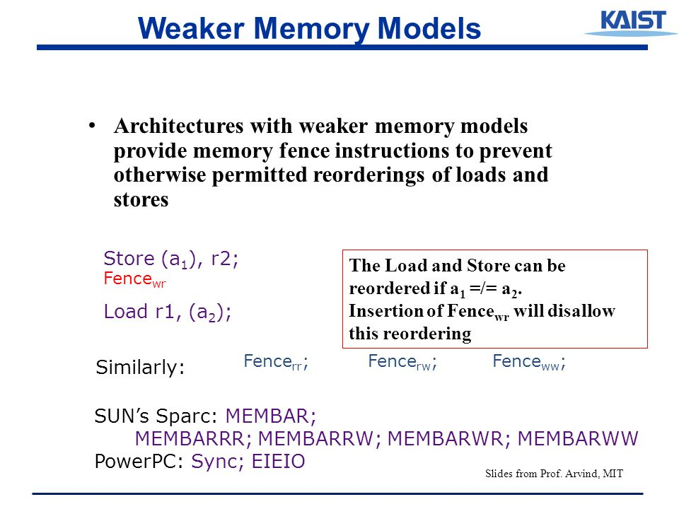 Weaker Memory Models Architectures with weaker memory models provide memory fence instructions to prevent otherwise permitted reorderings of loads and stores Fence wr Store (a 1 ), r2; Load r1, (a 2 ); Fence rr ;Fence rw ;Fence ww ; The Load and Store can be reordered if a 1 =/= a 2.