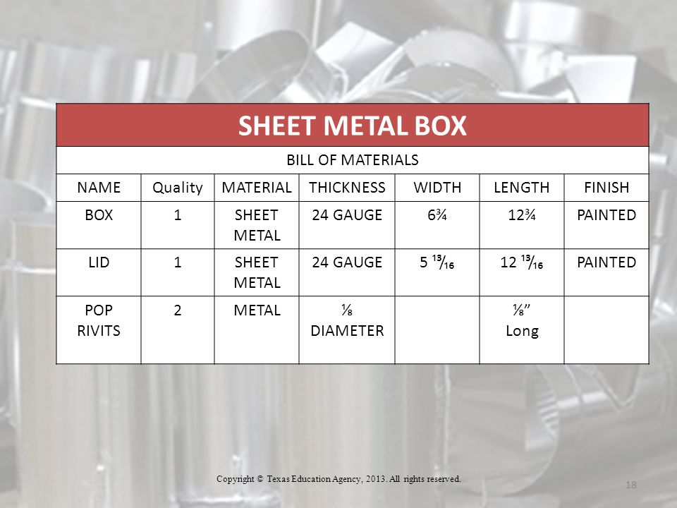 18 SHEET METAL BOX BILL OF MATERIALS NAMEQualityMATERIALTHICKNESSWIDTHLENGTHFINISH BOX1SHEET METAL 24 GAUGE6¾12¾PAINTED LID1SHEET METAL 24 GAUGE5 ¹³/₁₆12 ¹³/₁₆PAINTED POP RIVITS 2METAL⅛ DIAMETER ⅛ Long Copyright © Texas Education Agency, 2013.