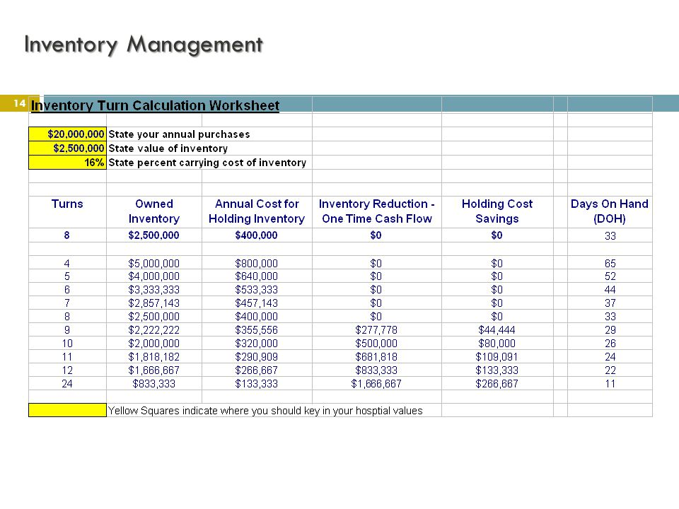 Inventory Management 14