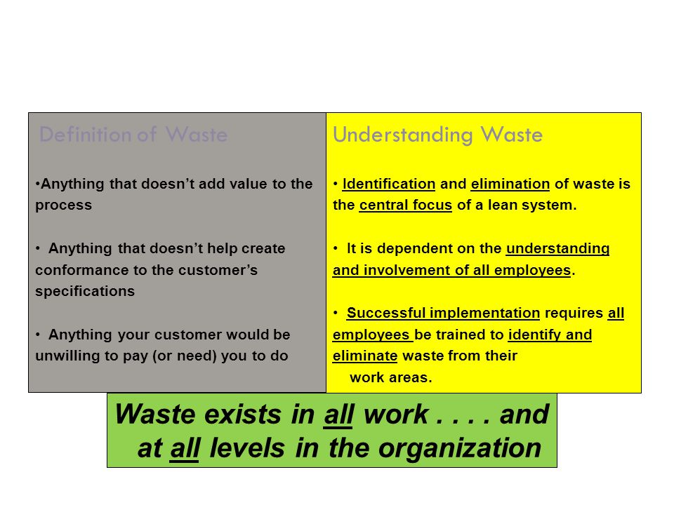 Definition of Waste Anything that doesn't add value to the process Anything that doesn't help create conformance to the customer's specifications Anything your customer would be unwilling to pay (or need) you to do Understanding Waste Identification and elimination of waste is the central focus of a lean system.