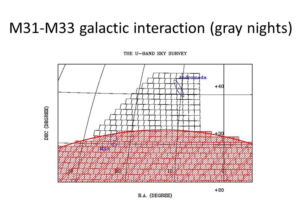 M31-M33 galactic interaction (gray nights)
