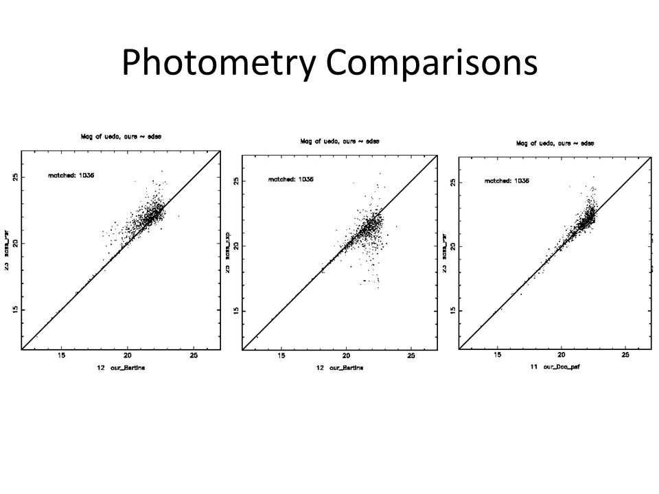 Photometry Comparisons