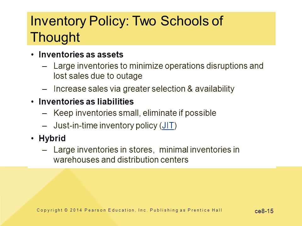 ce8-15 Inventories as assets –Large inventories to minimize operations disruptions and lost sales due to outage –Increase sales via greater selection & availability Inventories as liabilities –Keep inventories small, eliminate if possible –Just-in-time inventory policy (JIT)JIT Hybrid –Large inventories in stores, minimal inventories in warehouses and distribution centers Inventory Policy: Two Schools of Thought Copyright © 2014 Pearson Education, Inc.