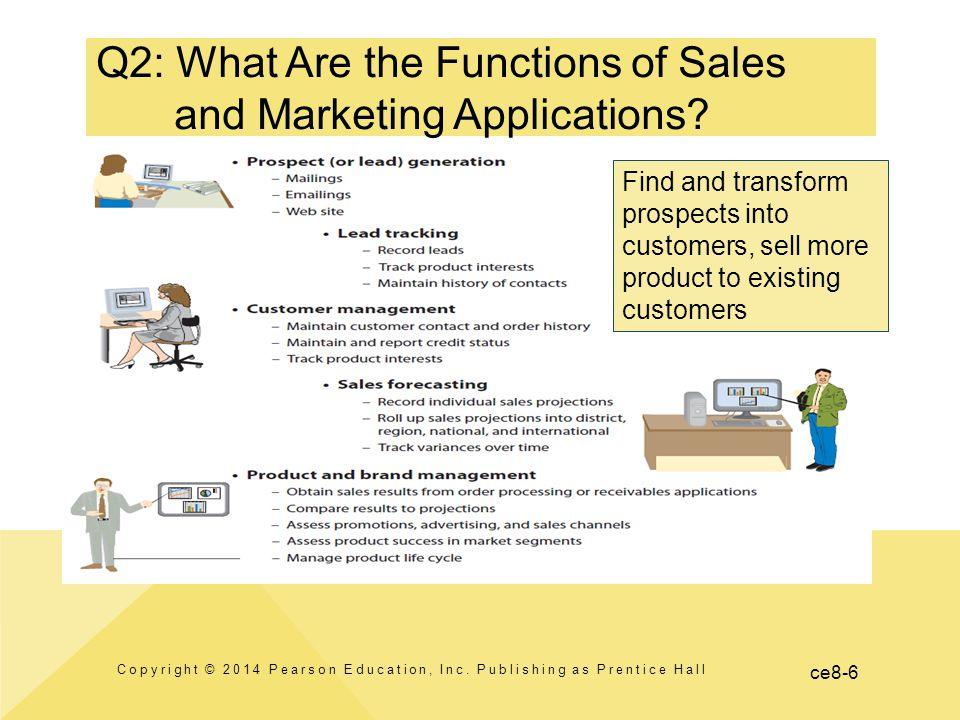 ce8-6 Q2: What Are the Functions of Sales and Marketing Applications.