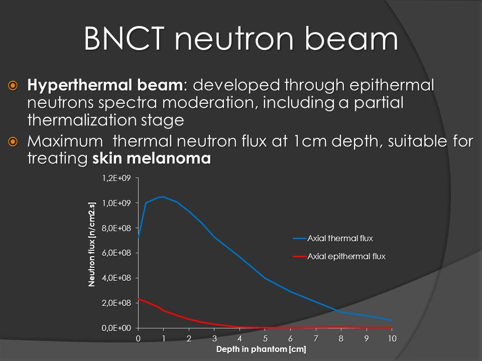 BNCT neutron beam  Hyperthermal beam : developed through epithermal neutrons spectra moderation,  Hyperthermal beam : developed through epithermal neutrons spectra moderation, including a partial thermalization stage  Maximum thermal neutron flux at 1cm depth, suitable for treating skin melanoma