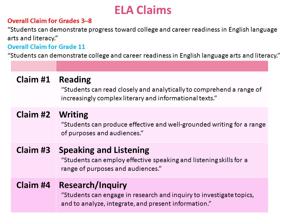 """ELA Claims Claim #1Reading """"Students can read closely and analytically to comprehend a range of increasingly complex literary and informational texts."""