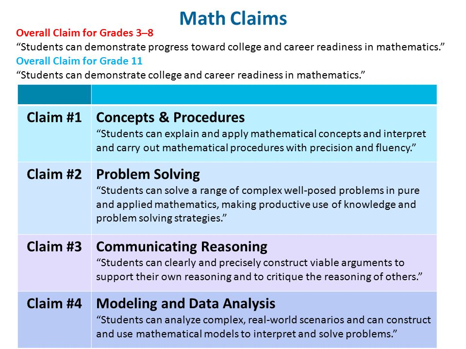 """Math Claims Claim #1Concepts & Procedures """"Students can explain and apply mathematical concepts and interpret and carry out mathematical procedures wi"""