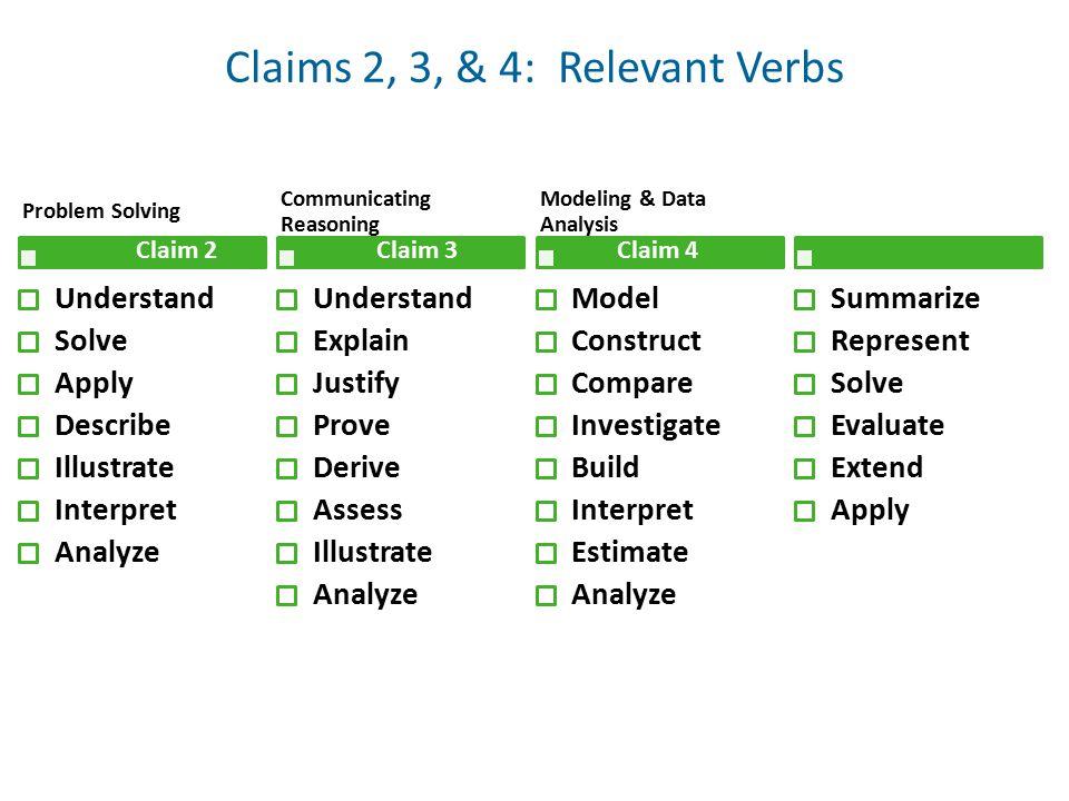 Claims 2, 3, & 4: Relevant Verbs Problem Solving Understand Solve Apply Describe Illustrate Interpret Analyze Communicating Reasoning Understand Expla