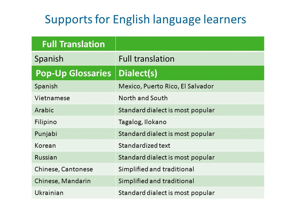 Supports for English language learners Full Translation SpanishFull translation Pop-Up GlossariesDialect(s) SpanishMexico, Puerto Rico, El Salvador Vi