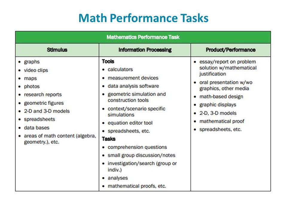 Math Performance Tasks
