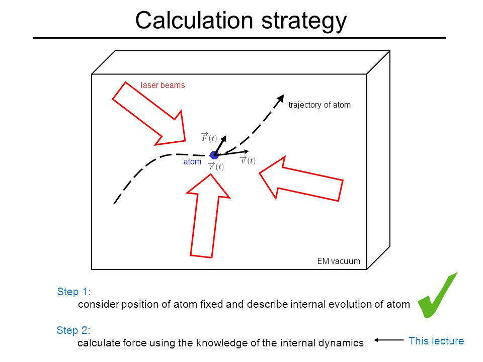 Calculation strategy laser beams atom trajectory of atom EM vacuum Step 1: consider position of atom fixed and describe internal evolution of atom Step 2: calculate force using the knowledge of the internal dynamics This lecture