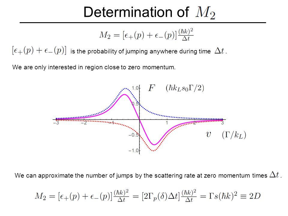 Determination of is the probability of jumping anywhere during time.
