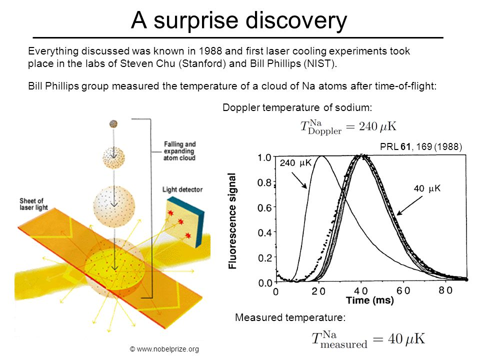 A surprise discovery Everything discussed was known in 1988 and first laser cooling experiments took place in the labs of Steven Chu (Stanford) and Bill Phillips (NIST).