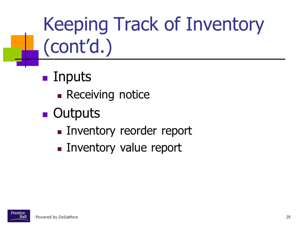 Powered by DeSiaMore35 Keeping Track of Inventory (cont'd.) Inputs Receiving notice Outputs Inventory reorder report Inventory value report