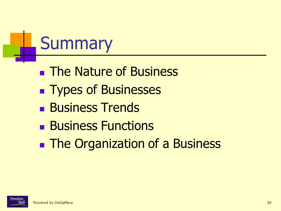 Powered by DeSiaMore50 Summary The Nature of Business Types of Businesses Business Trends Business Functions The Organization of a Business