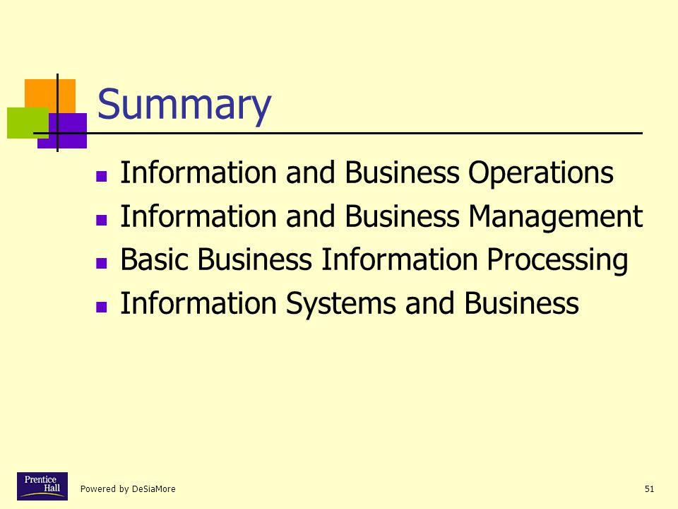 Powered by DeSiaMore51 Summary Information and Business Operations Information and Business Management Basic Business Information Processing Information Systems and Business