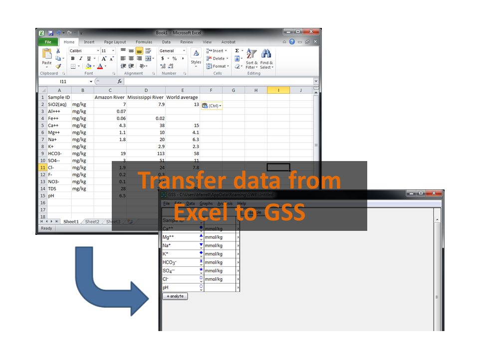 Transfer data from Excel to GSS
