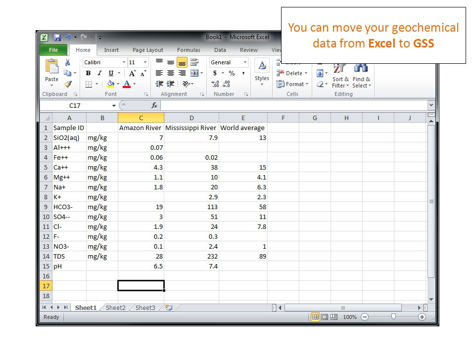You can move your geochemical data from Excel to GSS