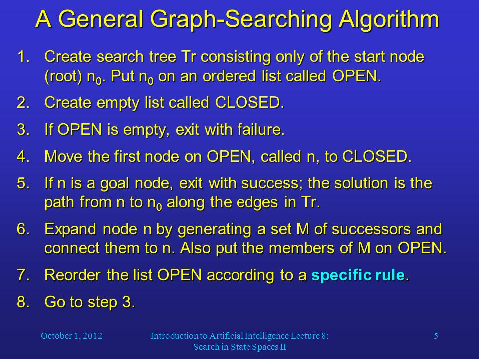 October 1, 2012Introduction to Artificial Intelligence Lecture 8: Search in State Spaces II 5 A General Graph-Searching Algorithm 1.Create search tree