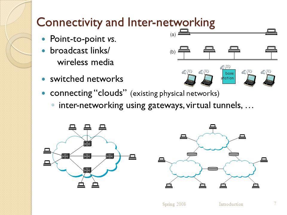 A Brief History of Internet … 1969: ARPAnet has 4 nodes (UCLA, SRI, UCSB, U.