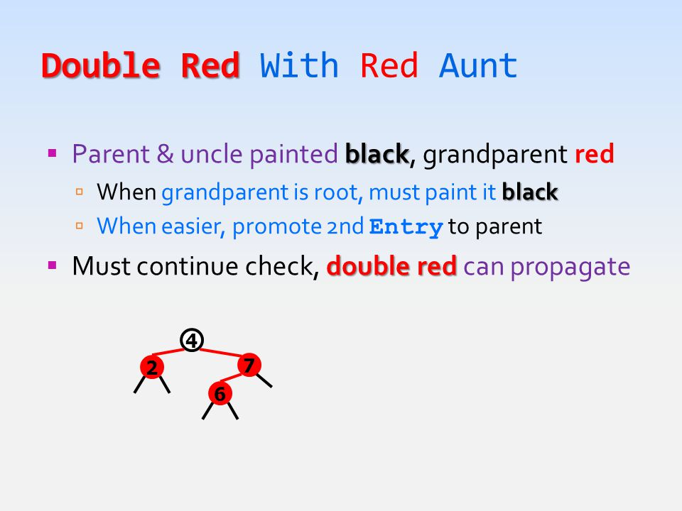 Double Red Double Red With Red Aunt black  Parent & uncle painted black, grandparent red black  When grandparent is root, must paint it black  When easier, promote 2nd Entry to parent double red  Must continue check, double red can propagate 4 6 7 2
