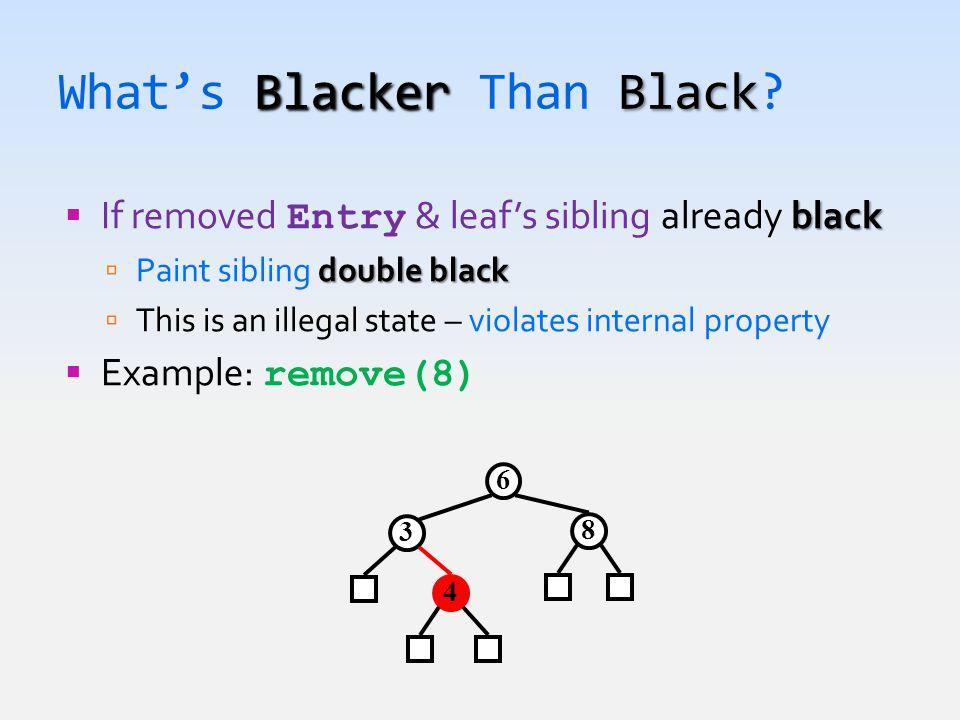 Blacker Black What's Blacker Than Black.