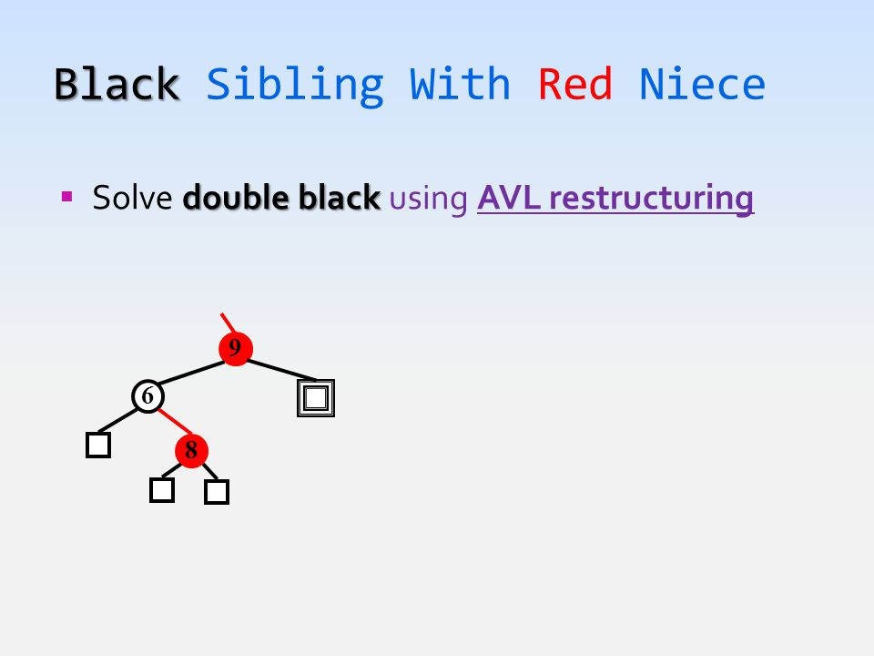 Black Black Sibling With Red Niece double black  Solve double black using AVL restructuring 9 6 8